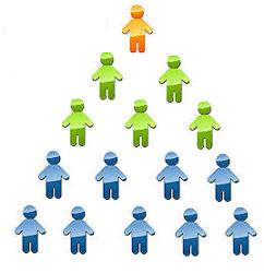 La Organización Jerárquica Como Gestión De La Comunicación