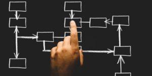 Asesoría diagnóstico de procesos de negocio