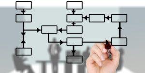Curso reingeniería digital de procesos de negocio