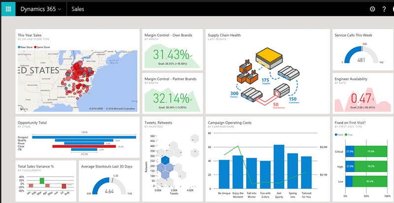 Suites Software. Microsoft Dynamics 365